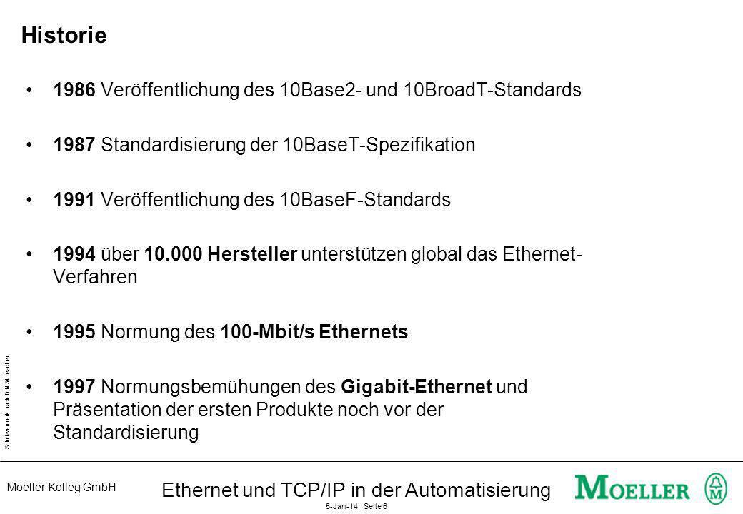Moeller Kolleg GmbH Schutzvermerk nach DIN 34 beachten Ethernet und TCP/IP in der Automatisierung 5-Jan-14, Seite 6 Historie 1986 Veröffentlichung des