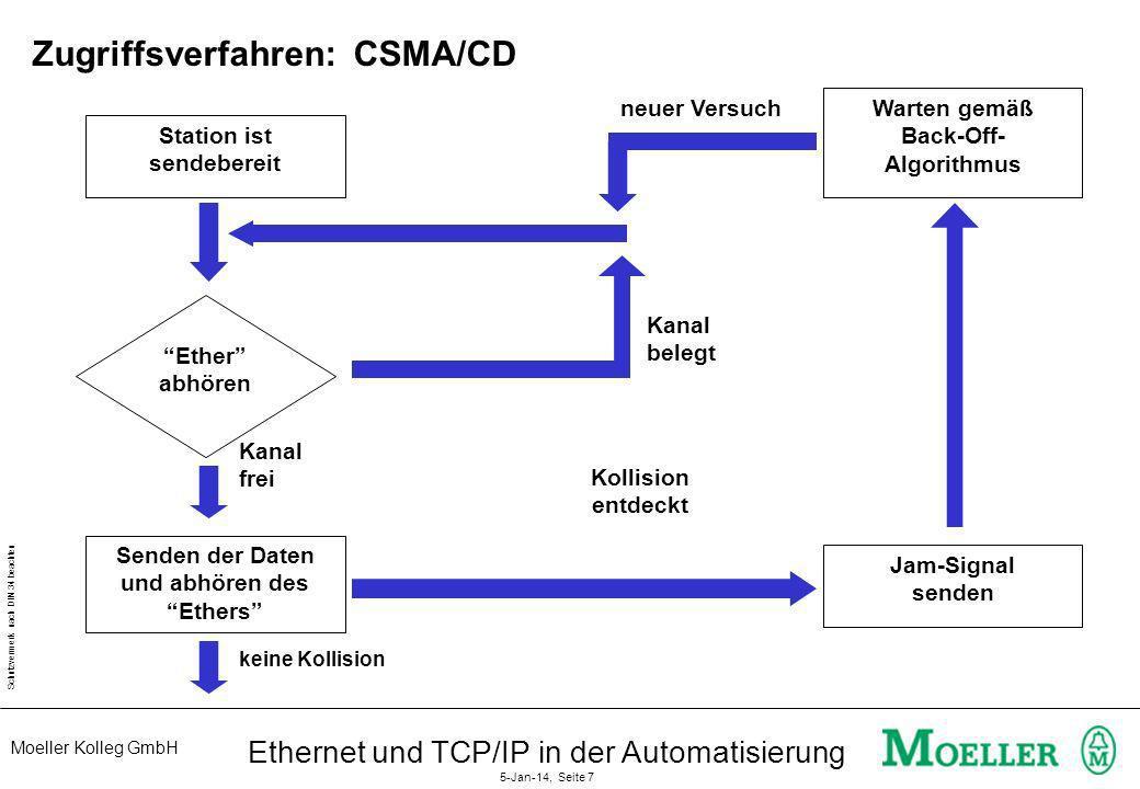 Moeller Kolleg GmbH Schutzvermerk nach DIN 34 beachten Ethernet und TCP/IP in der Automatisierung 5-Jan-14, Seite 7 Zugriffsverfahren: CSMA/CD Station