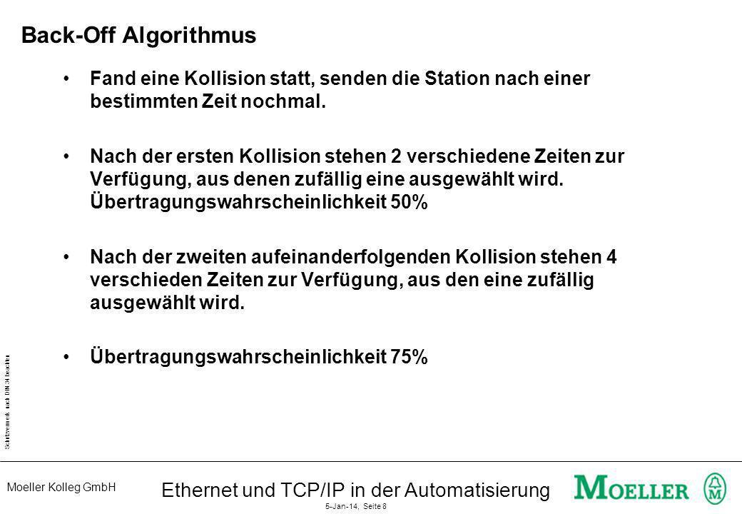 Moeller Kolleg GmbH Schutzvermerk nach DIN 34 beachten Ethernet und TCP/IP in der Automatisierung 5-Jan-14, Seite 8 Back-Off Algorithmus Fand eine Kol