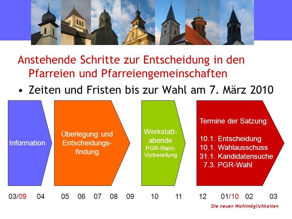Anstehende Schritte zur Entscheidung in den Pfarreien und Pfarreiengemeinschaften Zeiten und Fristen bis zur Wahl am 7.