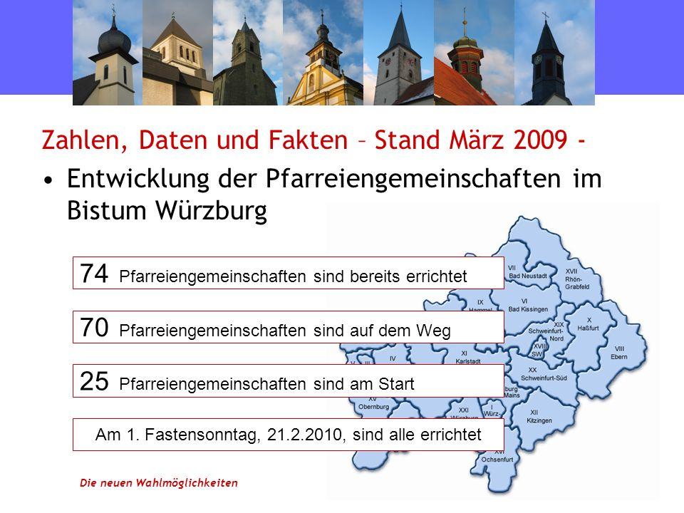 Zahlen, Daten und Fakten – Stand März 2009 - Entwicklung der Pfarreiengemeinschaften im Bistum Würzburg Die neuen Wahlmöglichkeiten 74 Pfarreiengemeinschaften sind bereits errichtet 70 Pfarreiengemeinschaften sind auf dem Weg 25 Pfarreiengemeinschaften sind am Start Am 1.