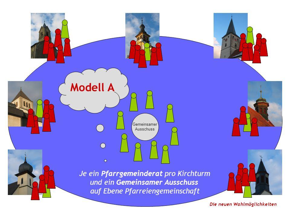 Modell B bei der Wahl 2010 Ein gemeinsamer Pfarrgemeinderäte auf der Ebene der Pfarreiengemeinschaft und Ortsausschüsse in den Gemeinden Die neuen Wahlmöglichkeiten