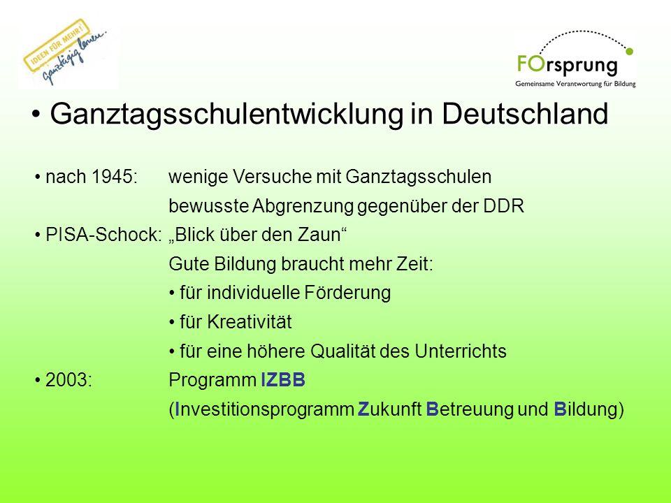 Ganztagsschulentwicklung in Deutschland Ganztagsschulentwicklung in Deutschland nach 1945:wenige Versuche mit Ganztagsschulen bewusste Abgrenzung gege
