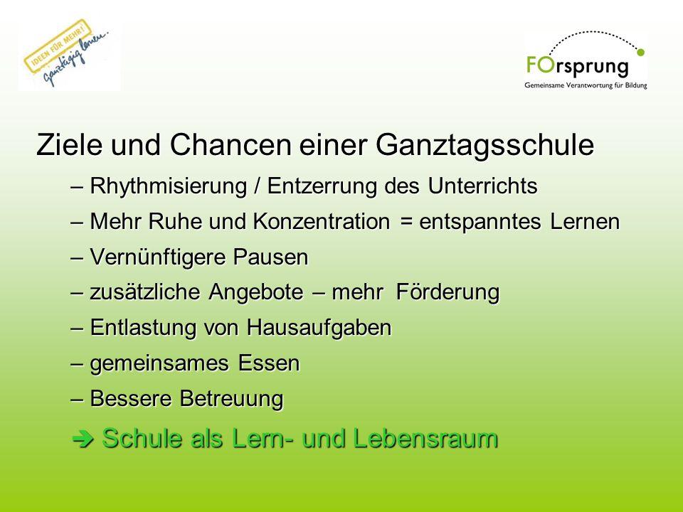 Gestaltungsmöglichkeiten der Tagesschule – späterer Unterrichtsbeginn (z.B.