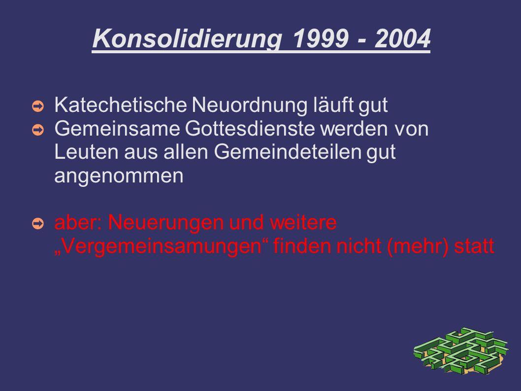 Konsolidierung 1999 - 2004 Katechetische Neuordnung läuft gut Gemeinsame Gottesdienste werden von Leuten aus allen Gemeindeteilen gut angenommen aber: