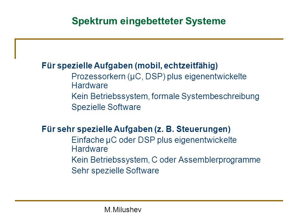 M.Milushev Spektrum eingebetteter Systeme Für spezielle Aufgaben (mobil, echtzeitfähig) Prozessorkern (µC, DSP) plus eigenentwickelte Hardware Kein Betriebssystem, formale Systembeschreibung Spezielle Software Für sehr spezielle Aufgaben (z.