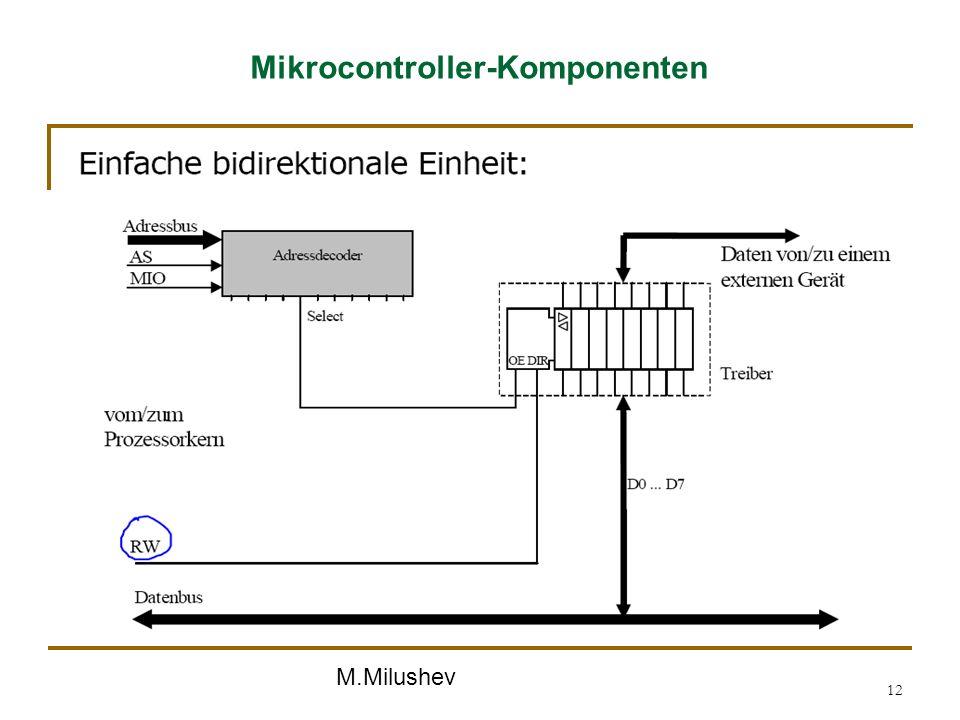 M.Milushev 12 Mikrocontroller-Komponenten