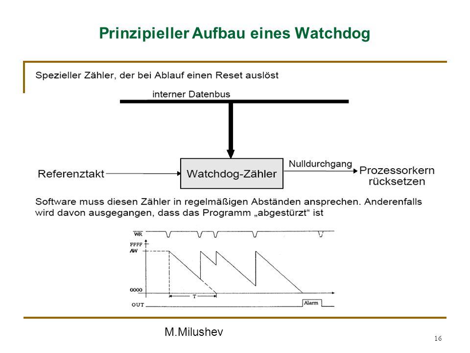 M.Milushev 16 Prinzipieller Aufbau eines Watchdog