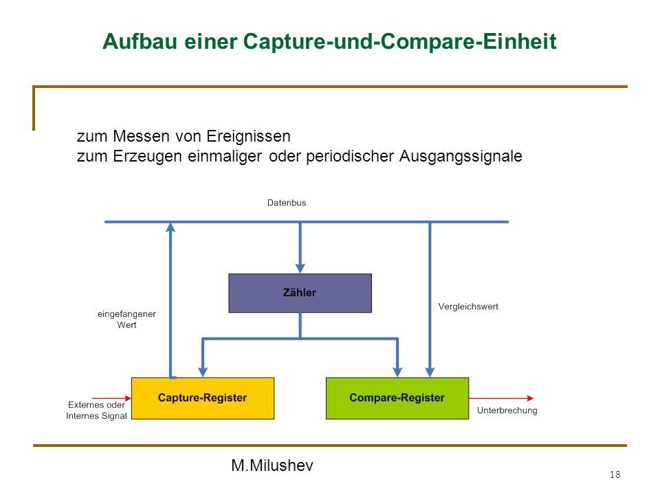 M.Milushev 18 Aufbau einer Capture-und-Compare-Einheit zum Messen von Ereignissen zum Erzeugen einmaliger oder periodischer Ausgangssignale