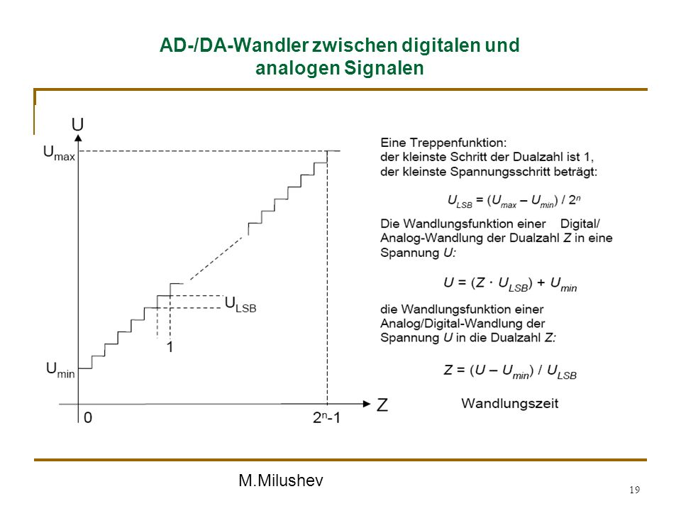 M.Milushev 19 AD-/DA-Wandler zwischen digitalen und analogen Signalen