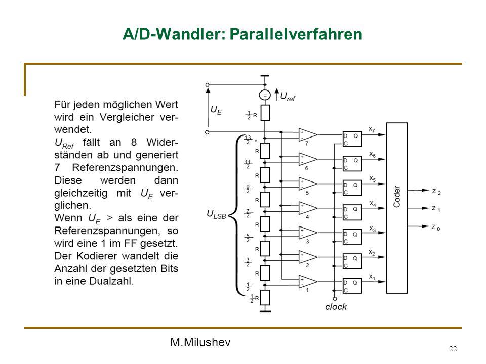 M.Milushev 22 A/D-Wandler: Parallelverfahren