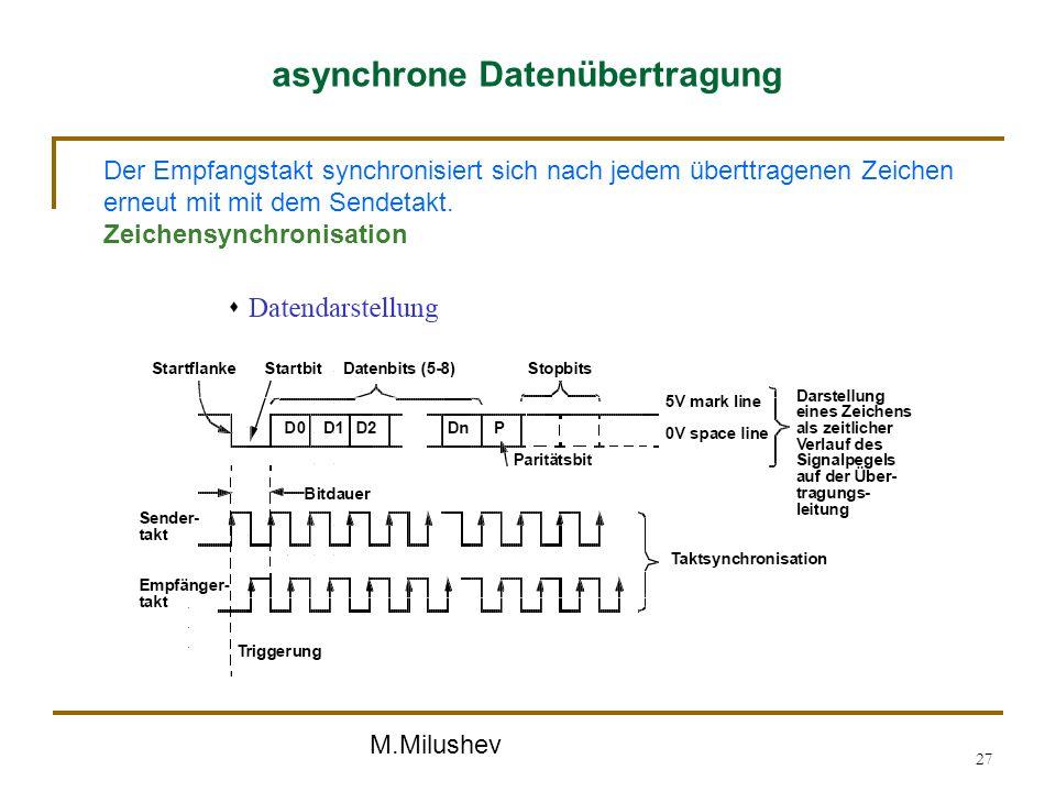 M.Milushev 27 asynchrone Datenübertragung Der Empfangstakt synchronisiert sich nach jedem überttragenen Zeichen erneut mit mit dem Sendetakt. Zeichens