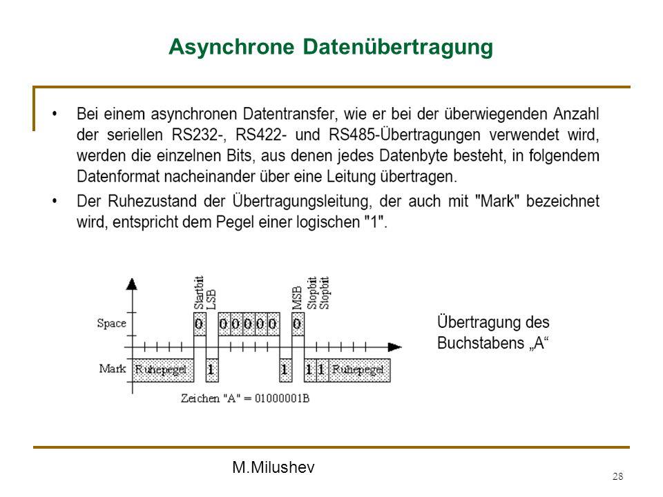 M.Milushev 28 Asynchrone Datenübertragung