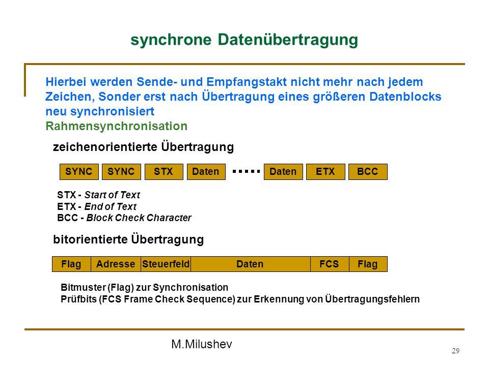 M.Milushev 29 synchrone Datenübertragung SYNC STXDaten BCCETX zeichenorientierte Übertragung FlagAdresseSteuerfeldDatenFlagFCS bitorientierte Übertrag