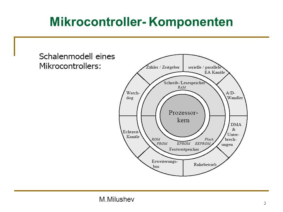 M.Milushev 3 Mikrocontroller- Komponenten