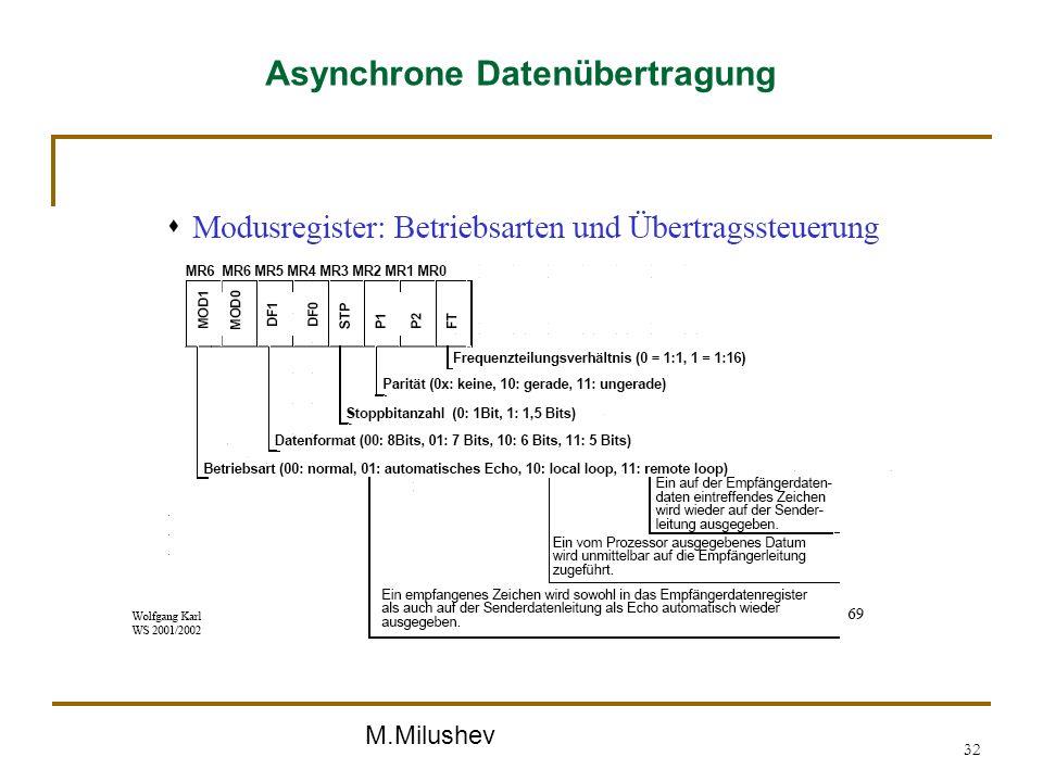 M.Milushev 32 Asynchrone Datenübertragung
