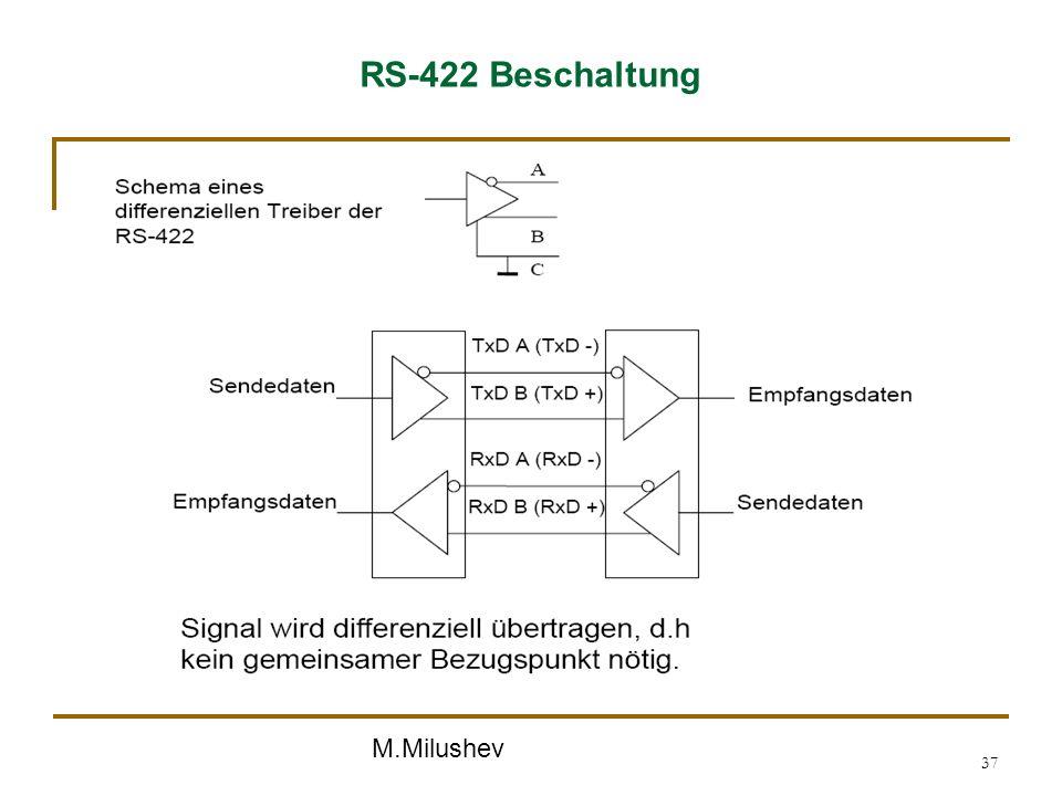 M.Milushev 37 RS-422 Beschaltung