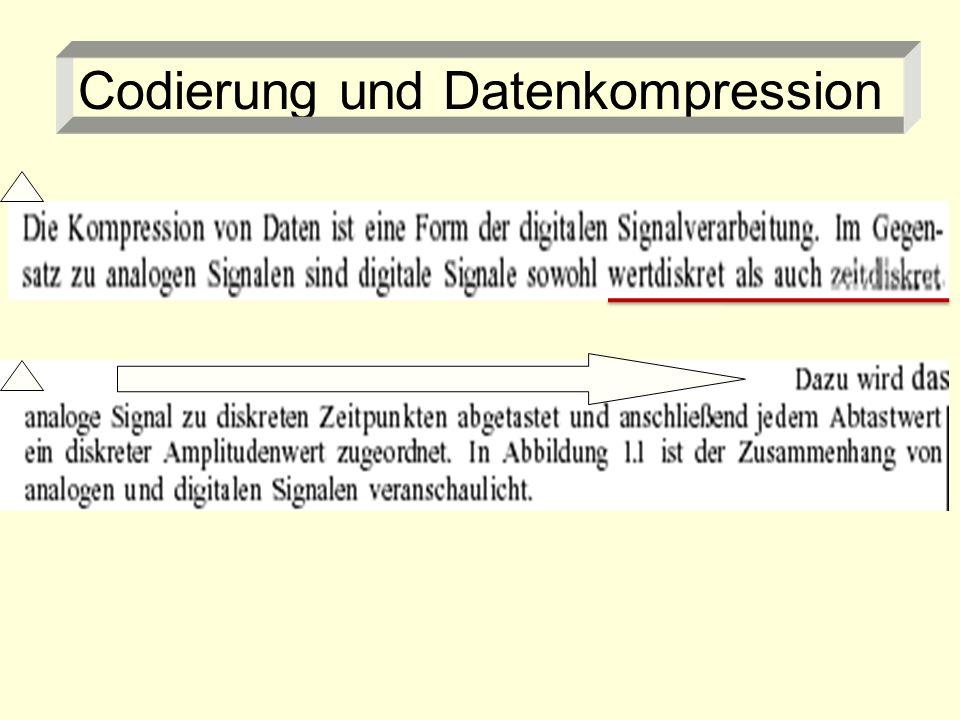 Codierung und Datenkompression