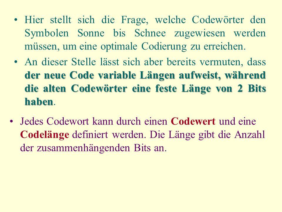 Hier stellt sich die Frage, welche Codewörter den Symbolen Sonne bis Schnee zugewiesen werden müssen, um eine optimale Codierung zu erreichen. der neu