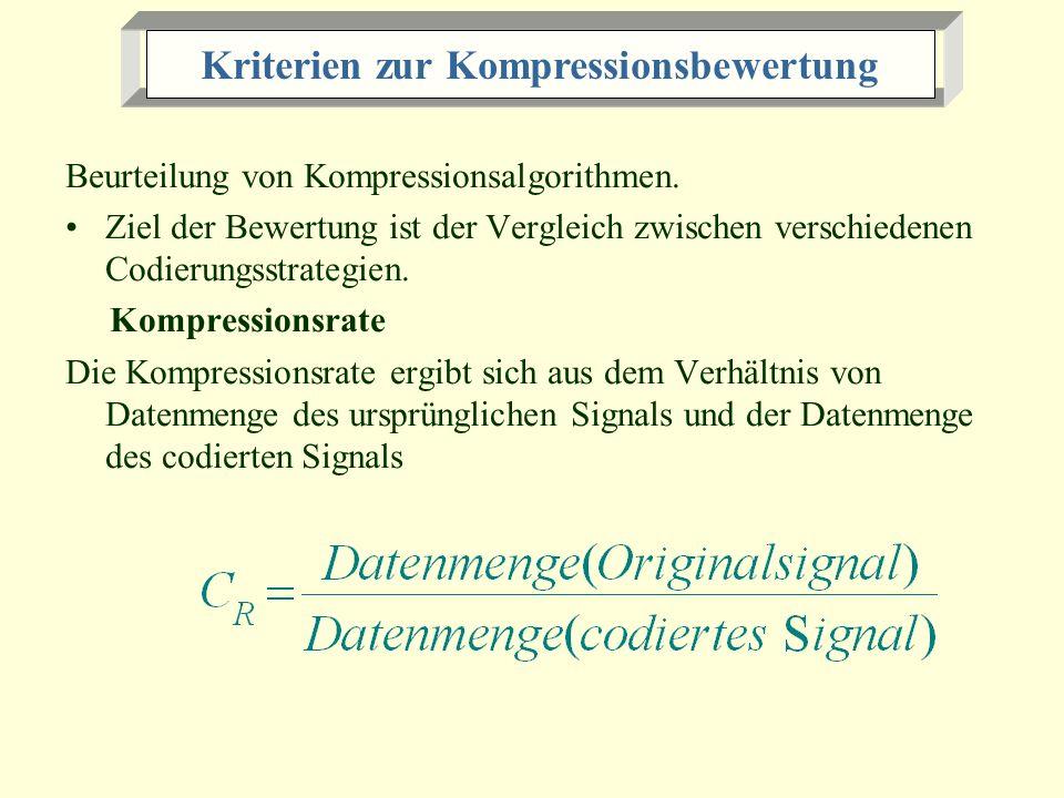 Beurteilung von Kompressionsalgorithmen. Ziel der Bewertung ist der Vergleich zwischen verschiedenen Codierungsstrategien. Kompressionsrate Die Kompre