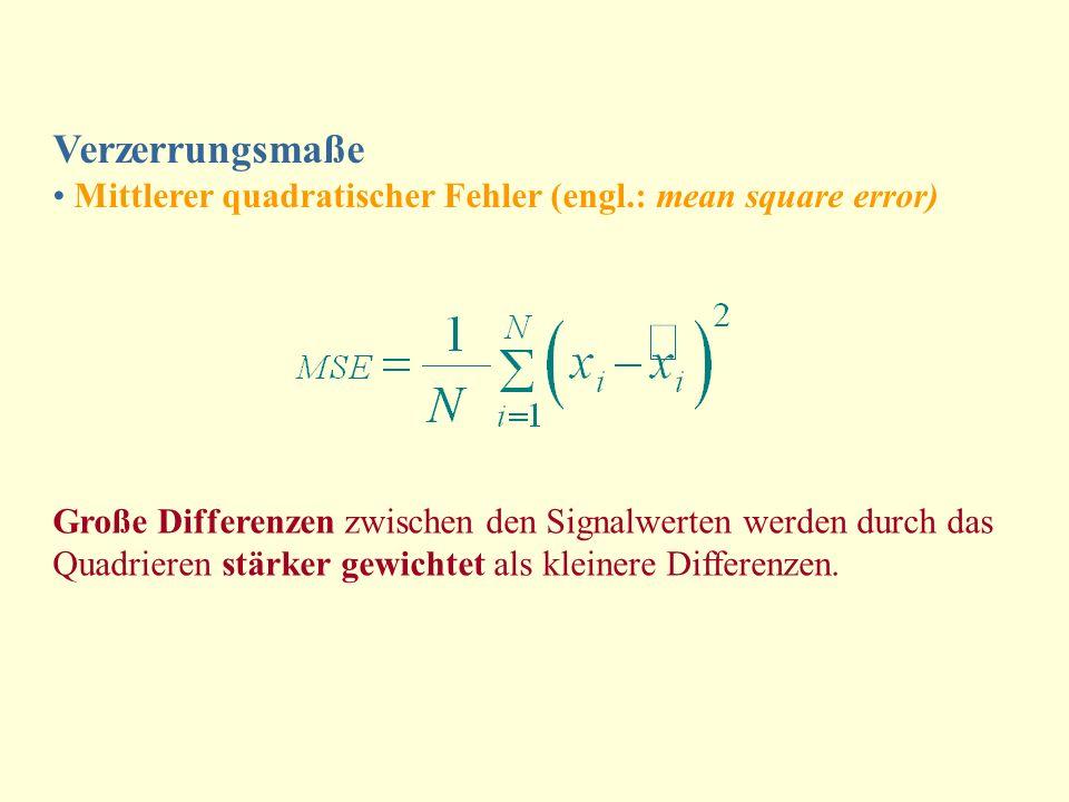Verzerrungsmaße Mittlerer quadratischer Fehler (engl.: mean square error) Große Differenzen zwischen den Signalwerten werden durch das Quadrieren stär