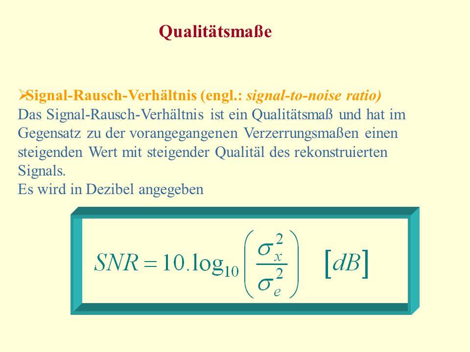 Qualitätsmaße Signal-Rausch-Verhältnis (engl.: signal-to-noise ratio) Das Signal-Rausch-Verhältnis ist ein Qualitätsmaß und hat im Gegensatz zu der vo