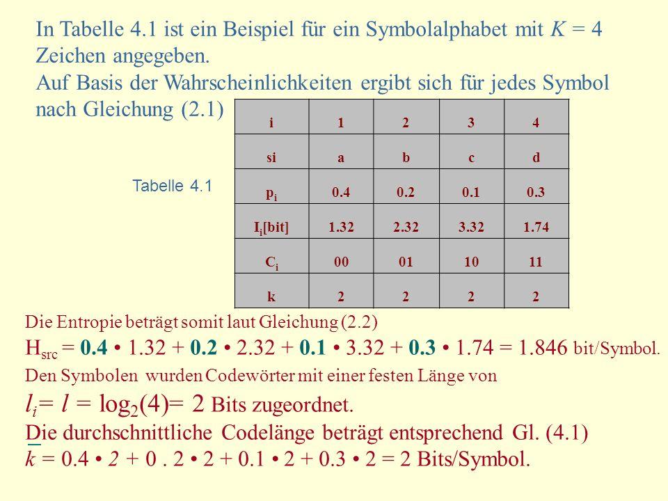 In Tabelle 4.1 ist ein Beispiel für ein Symbolalphabet mit K = 4 Zeichen angegeben. Auf Basis der Wahrscheinlichkeiten ergibt sich für jedes Symbol na