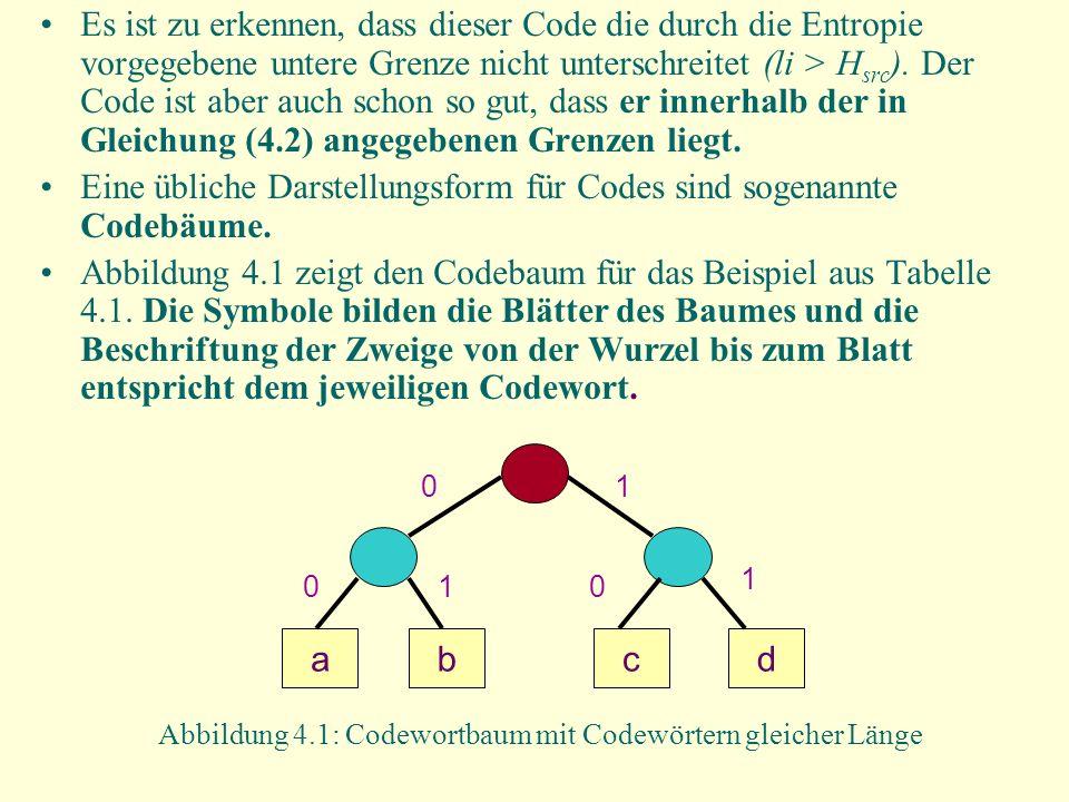 Es ist zu erkennen, dass dieser Code die durch die Entropie vorgegebene untere Grenze nicht unterschreitet (li > H src ). Der Code ist aber auch schon