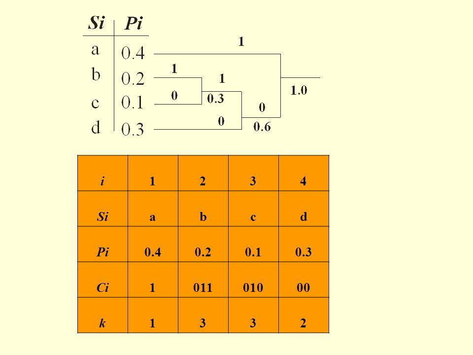 i1234 Siabcd Pi0.40.20.10.3 Ci101101000 k1332