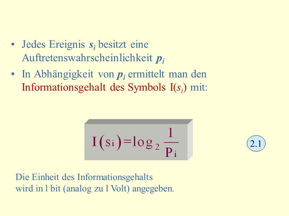 Jedes Ereignis s i besitzt eine Auftretenswahrscheinlichkeit p i In Abhängigkeit von p i ermittelt man den Informationsgehalt des Symbols I(s i ) mit: