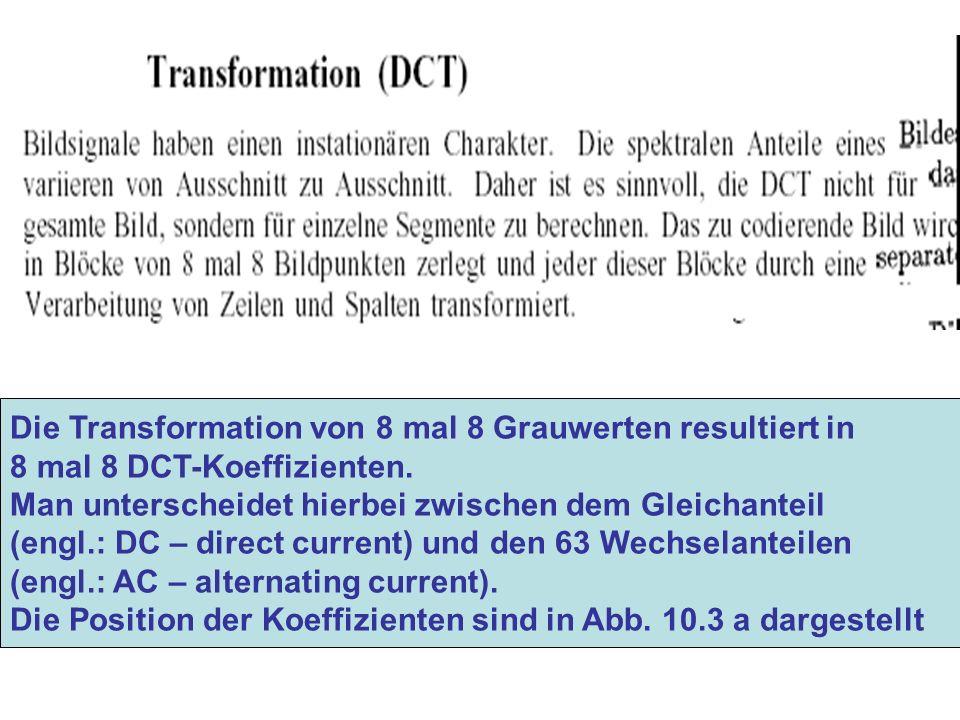 Die Transformation von 8 mal 8 Grauwerten resultiert in 8 mal 8 DCT-Koeffizienten.