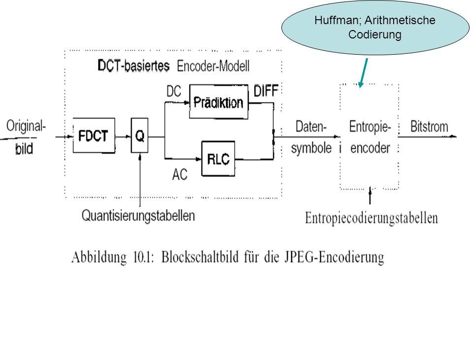Huffman; Arithmetische Codierung