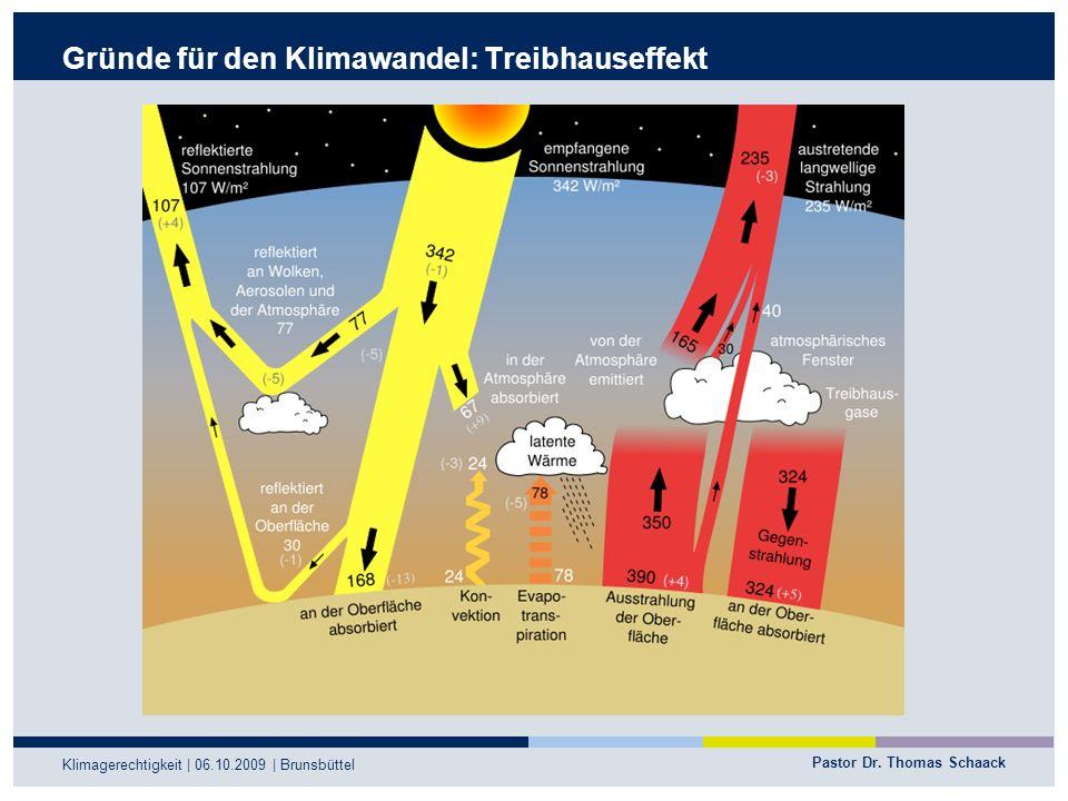 Pastor Dr. Thomas Schaack Klimagerechtigkeit | 06.10.2009 | Brunsbüttel Gründe für den Klimawandel: Treibhauseffekt