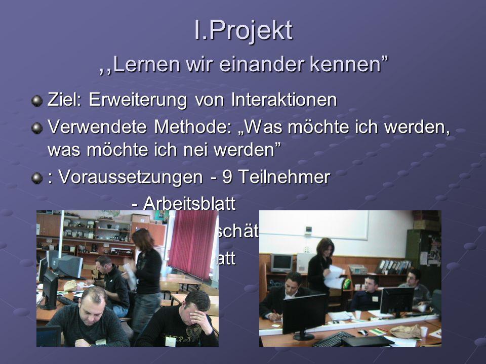 I.Projekt,, Lernen wir einander kennen Ziel: Erweiterung von Interaktionen Verwendete Methode: Was möchte ich werden, was möchte ich nei werden : Vora