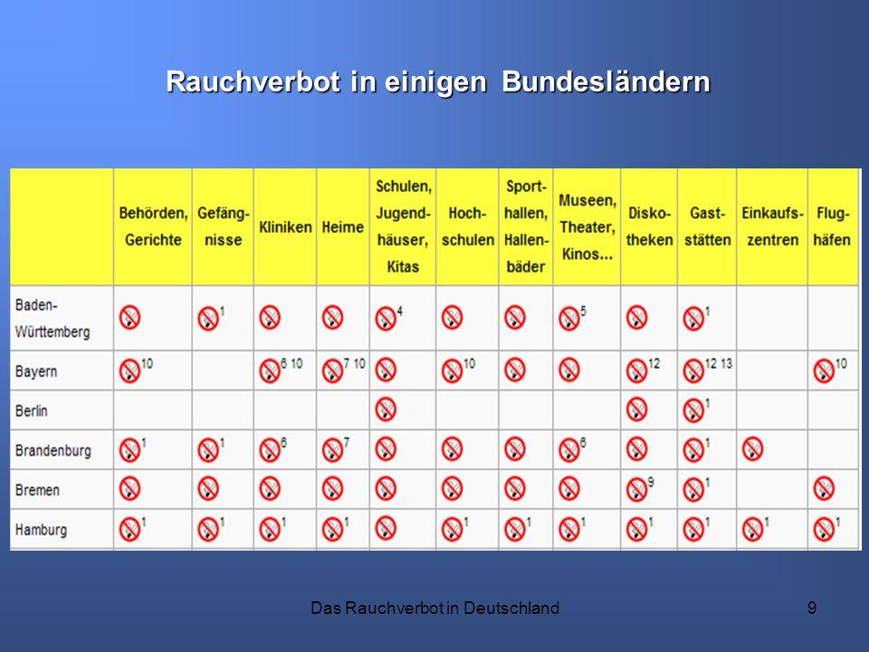 Das Rauchverbot in Deutschland10 Einige Daten zum Rauchverbot 9.