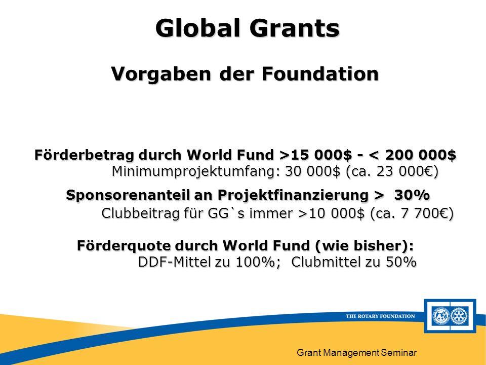 Grant Management Seminar Vorgaben der Foundation Förderbetrag durch World Fund >15 000$ - 30% Clubbeitrag für GG`s immer >10 000$ (ca.