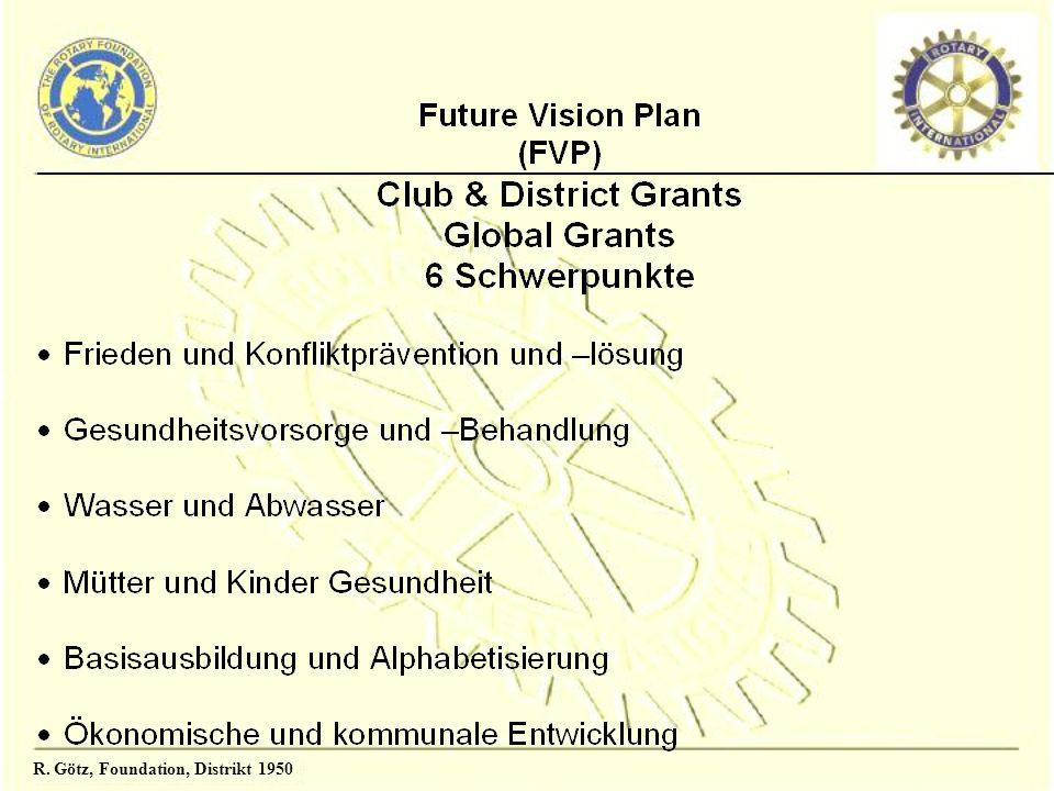2008-092004-05 Spenden bis 30.
