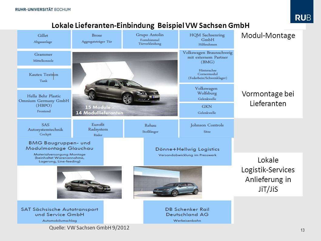 13 lokale Modul-Montage Vormontage bei Lieferanten Lokale Logistik-Services Anlieferung in JiT/JiS Lokale Lieferanten-Einbindung Beispiel VW Sachsen G