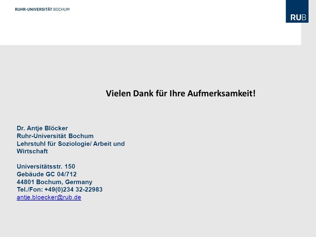 Dr. Antje Blöcker Ruhr-Universität Bochum Lehrstuhl für Soziologie/ Arbeit und Wirtschaft Universitätsstr. 150 Gebäude GC 04/712 44801 Bochum, Germany