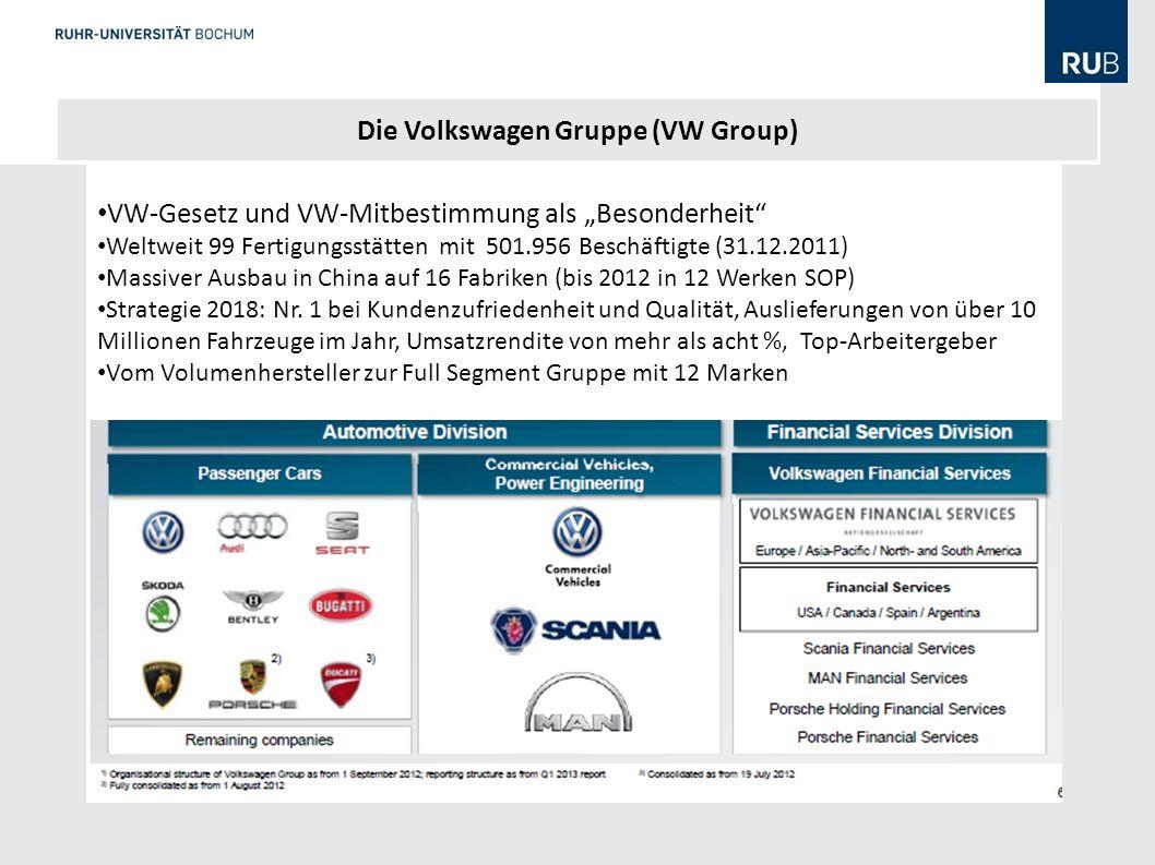Die Volkswagen Gruppe (VW Group) VW-Gesetz und VW-Mitbestimmung als Besonderheit Weltweit 99 Fertigungsstätten mit 501.956 Beschäftigte (31.12.2011) M