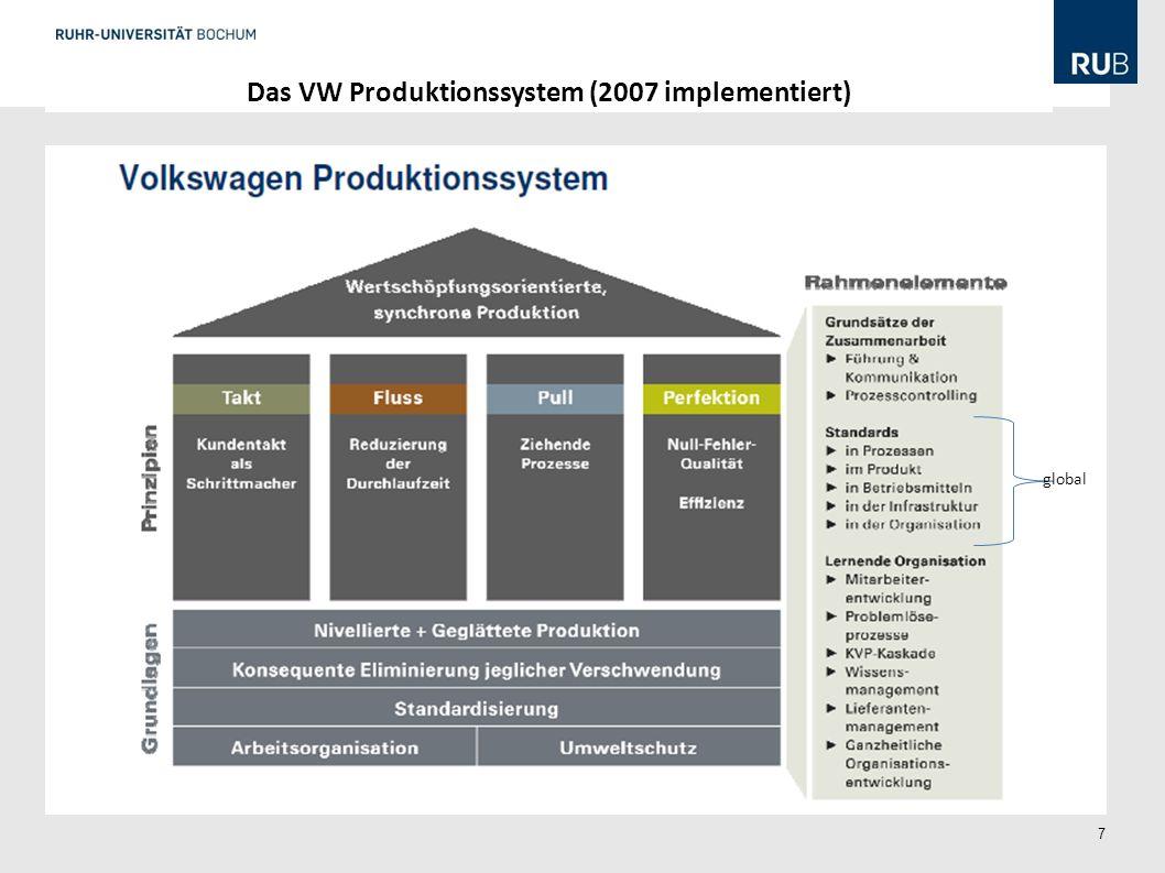 7 Das VW Produktionssystem (2007 implementiert) global