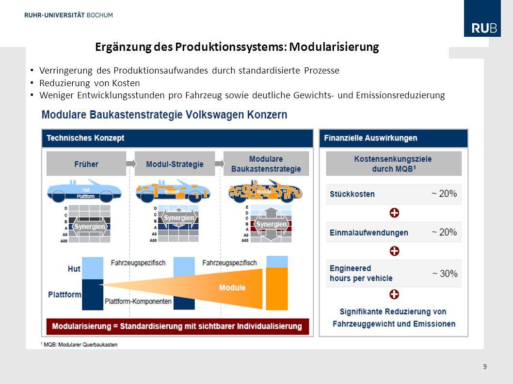 9 Verringerung des Produktionsaufwandes durch standardisierte Prozesse Reduzierung von Kosten Weniger Entwicklungsstunden pro Fahrzeug sowie deutliche
