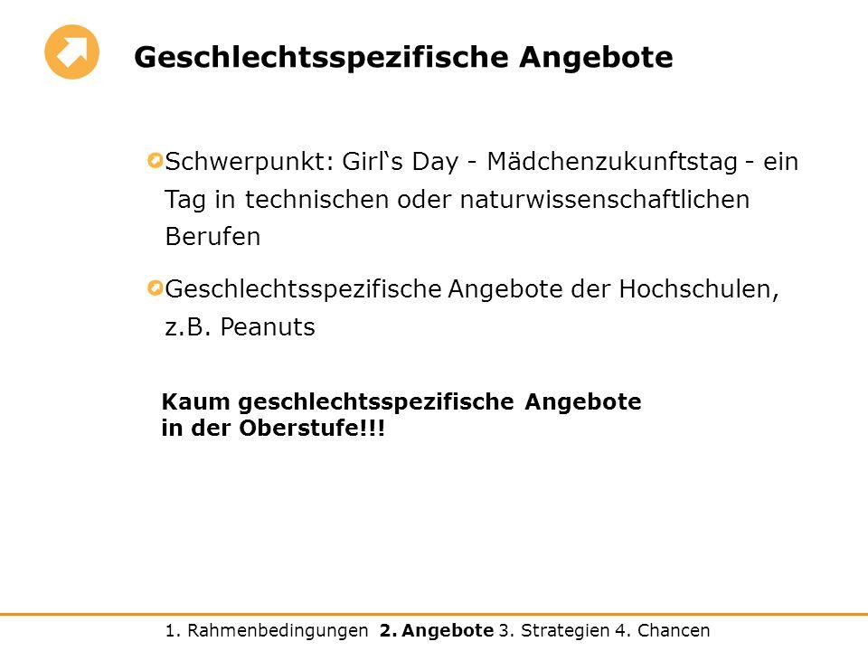 Geschlechtsspezifische Angebote Schwerpunkt: Girls Day - Mädchenzukunftstag - ein Tag in technischen oder naturwissenschaftlichen Berufen Geschlechtsspezifische Angebote der Hochschulen, z.B.