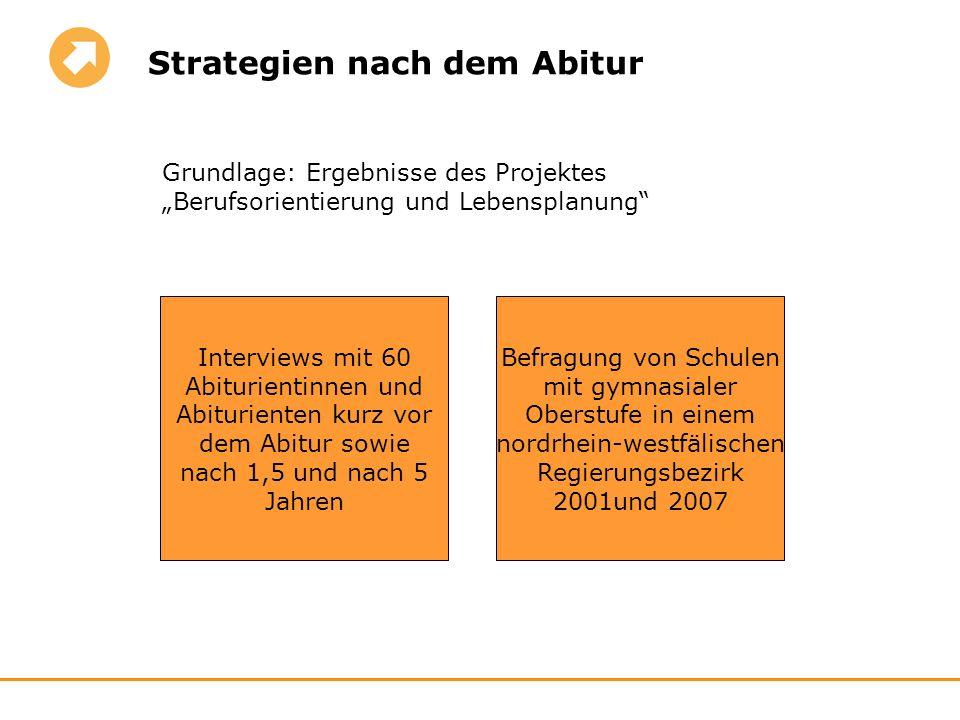 Strategien: Die Perspektive der Individuen
