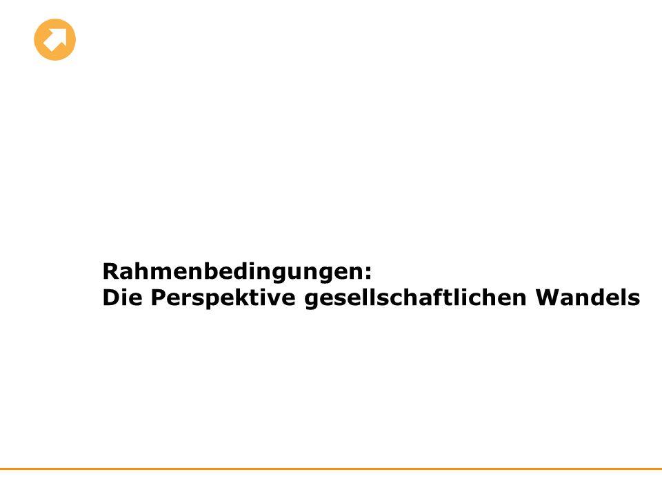 Strategien nach dem Abitur Unterschiedliche strategische Grundausrichtungen ArbeitsmarktEigene Interessen Balance 1.