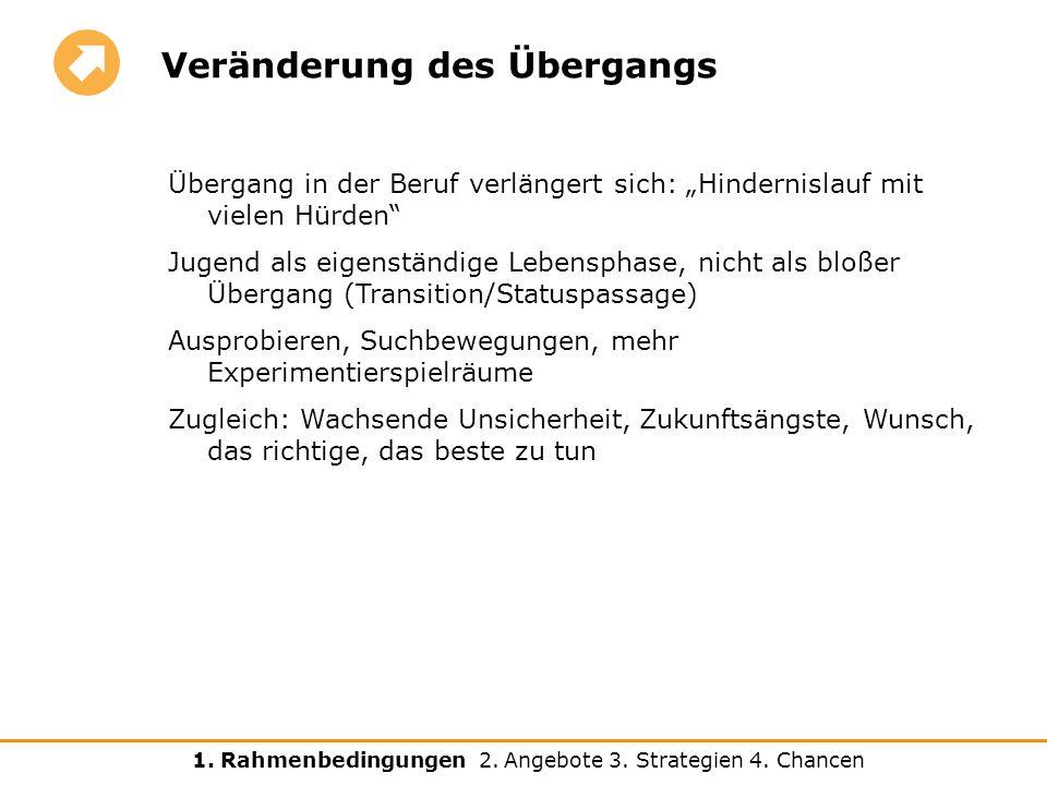 Traditionelles Modell: AbiturStudiumBeruf Aktuelle Situation: Studium Abitur Ausbildung Beruf Moratorium Vielfalt beruflicher Optionen 1.
