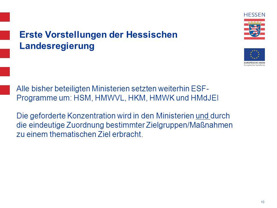 10 Erste Vorstellungen der Hessischen Landesregierung Alle bisher beteiligten Ministerien setzten weiterhin ESF- Programme um: HSM, HMWVL, HKM, HMWK u