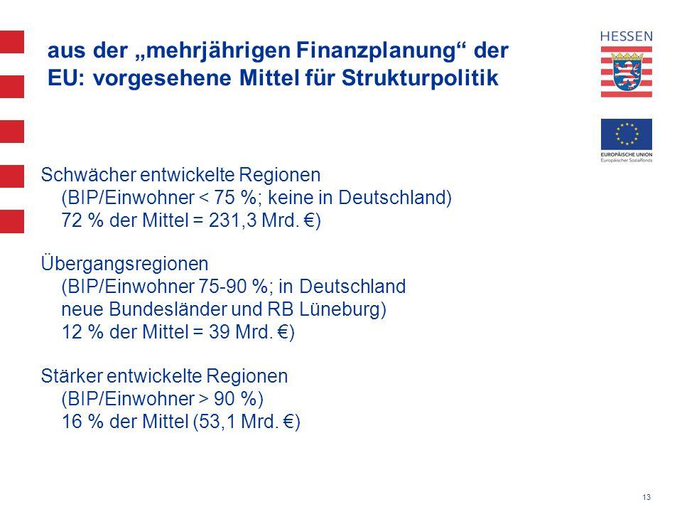 13 aus der mehrjährigen Finanzplanung der EU: vorgesehene Mittel für Strukturpolitik Schwächer entwickelte Regionen (BIP/Einwohner < 75 %; keine in De