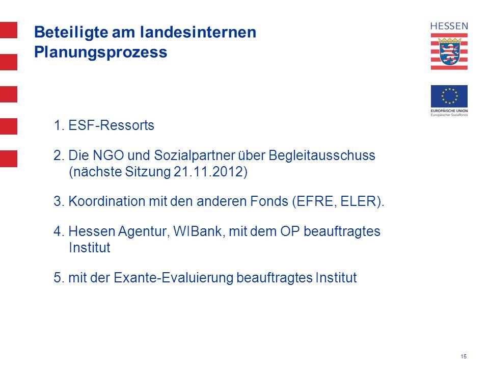 15 Beteiligte am landesinternen Planungsprozess 1. ESF-Ressorts 2. Die NGO und Sozialpartner über Begleitausschuss (nächste Sitzung 21.11.2012) 3. Koo