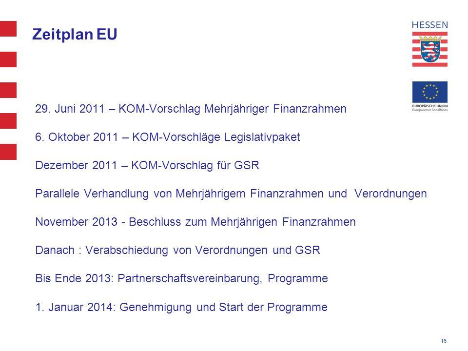 16 Zeitplan EU 29. Juni 2011 – KOM-Vorschlag Mehrjähriger Finanzrahmen 6. Oktober 2011 – KOM-Vorschläge Legislativpaket Dezember 2011 – KOM-Vorschlag